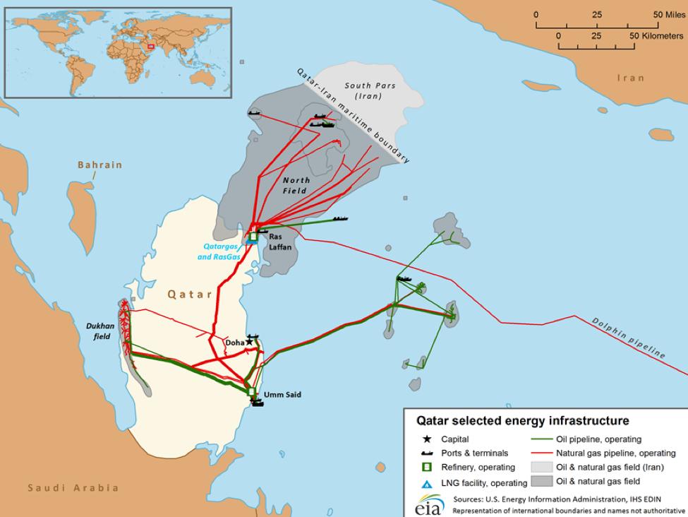 Iran Natural Gas Production