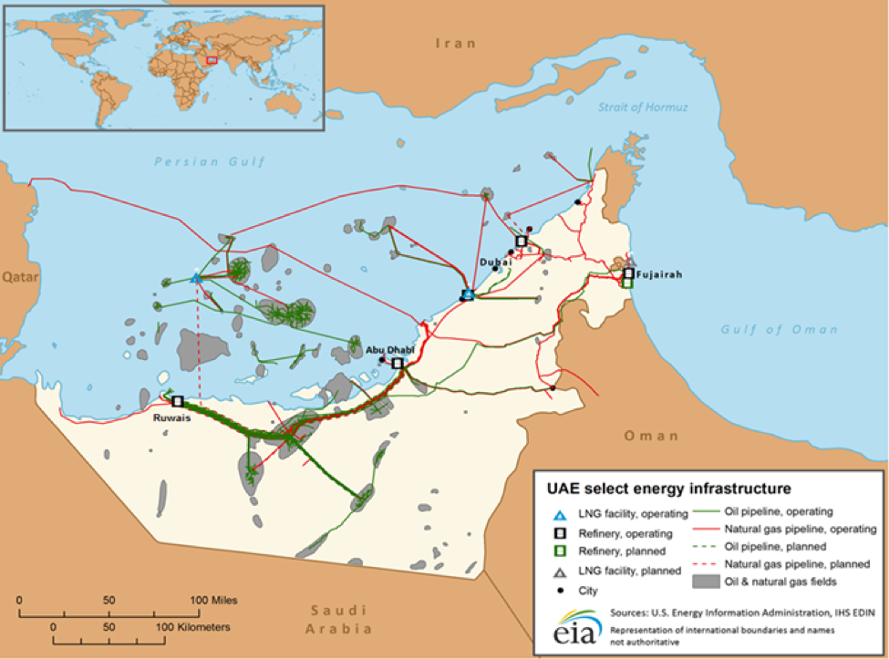 UAE Select Energy Infrastructure