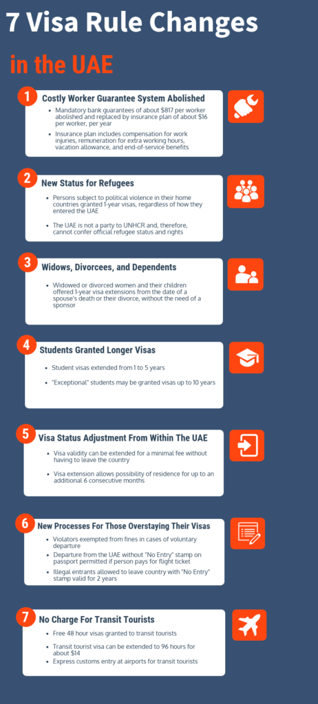 7 Visa Rule Changes in the UAE
